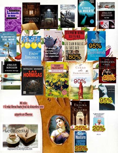 arbol libros najma books reading challenge