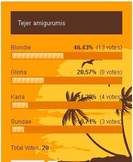 votacion amigurumi